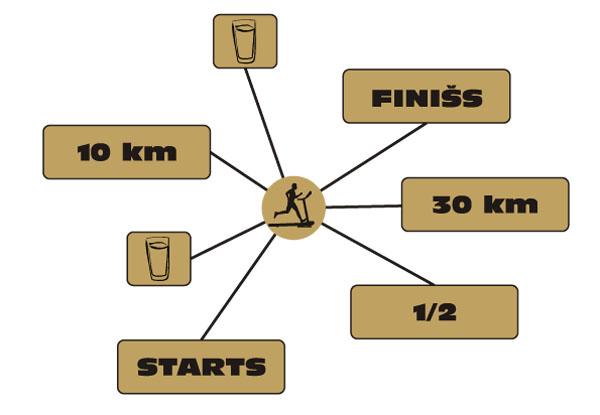 Maratons.cdr