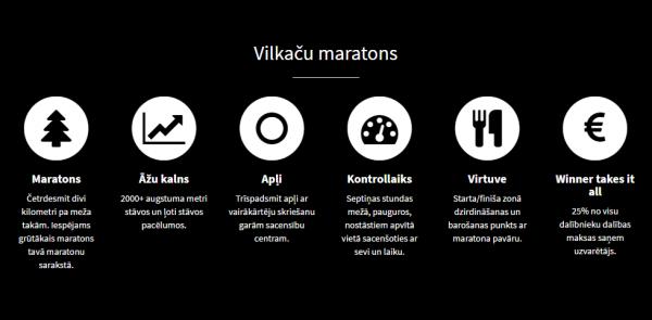 maratons