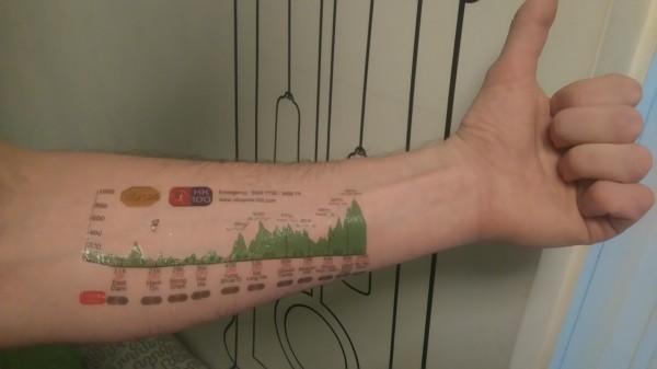 Svaigi tetovēts