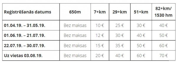 CET-2019_dalibas-maksa-L