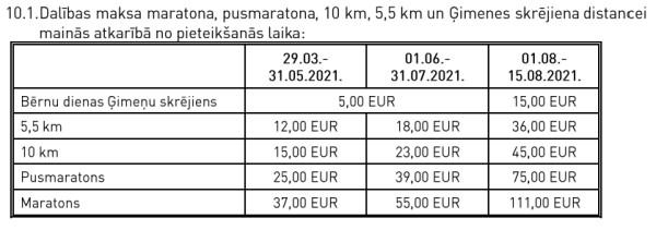 Dalibas-maksas-2021